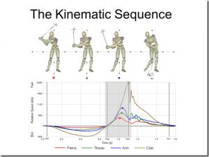 kinematic-sequence_thumb